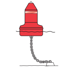 Model B1428NSW Red (Nun) Float Collar Channel Marker with Internal Bottom Ballast
