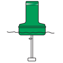 Model B1428ULG Green Float Collar Channel Marker with External Ballast